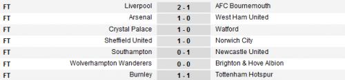 Hasil Liga Inggris 2019-2020 Minggu 8 Maret (Foto: Soccerway)