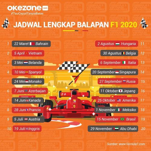 Infografis jadwal F1 2020