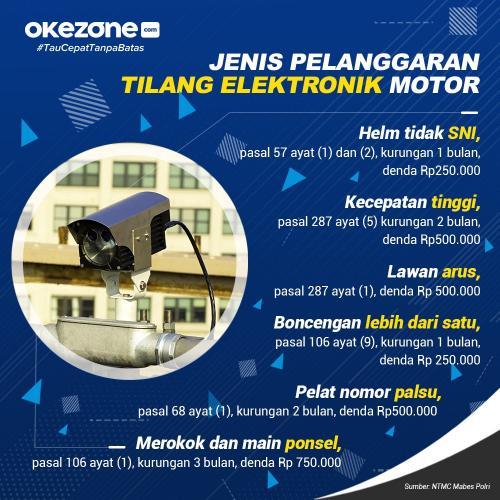 Tilang Elektronik (Okezone)