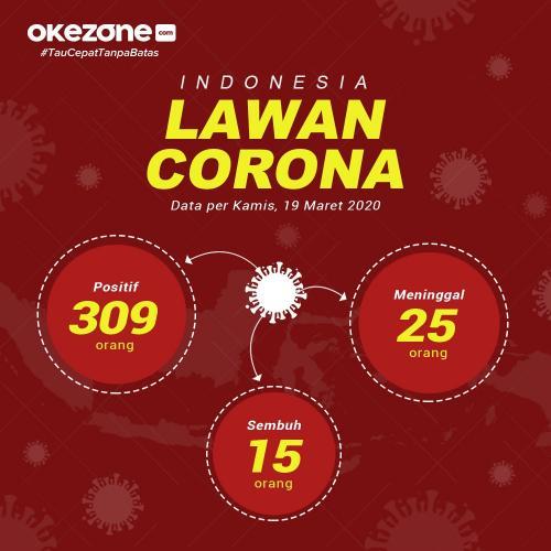 Infografis Korban Korona