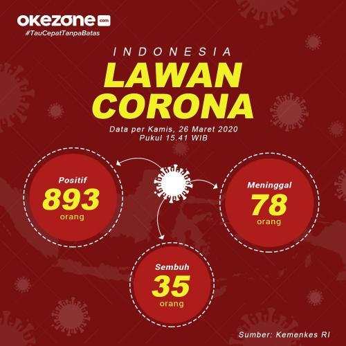 Info grafis update jumlah pasien virus corona per 26 Maret 2020. (Foto: Okezone)