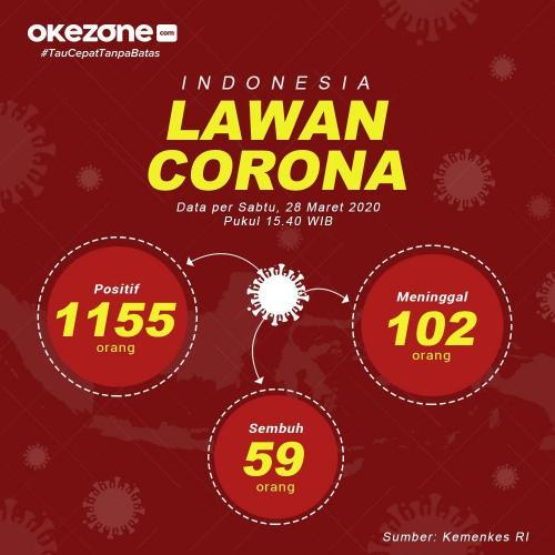 RS Darurat Corona