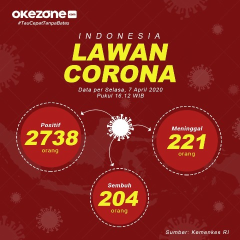 infografis seputar corona