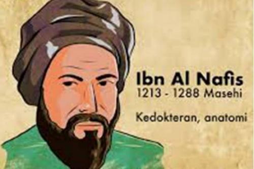 Ibnu Nafis