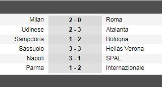 Hasil pekan 28 Liga Italia 2019-2020 (Foto: Soccerway)