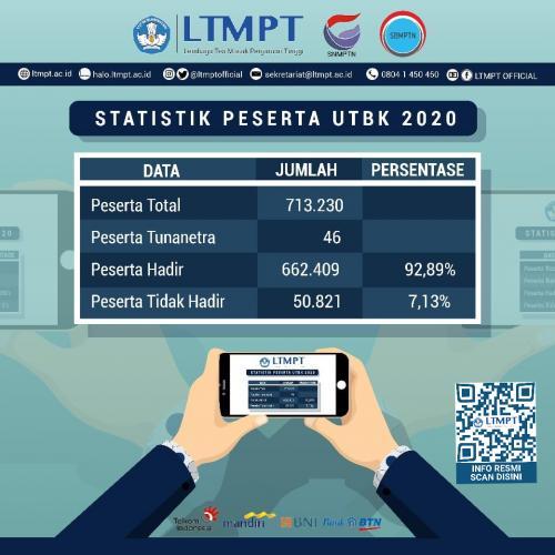 LTMPT