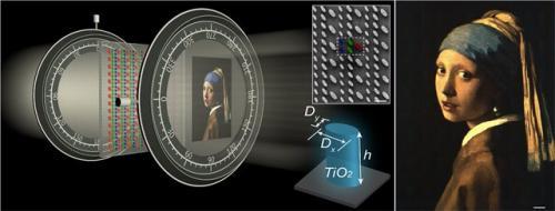 Teknologi reproduksi lukisan menggunakan cahaya. (Foto: T. Xu/Nanjing University/Phys)