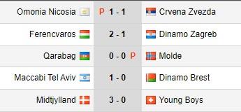Hasil lima pertandingan kualifikasi tiga