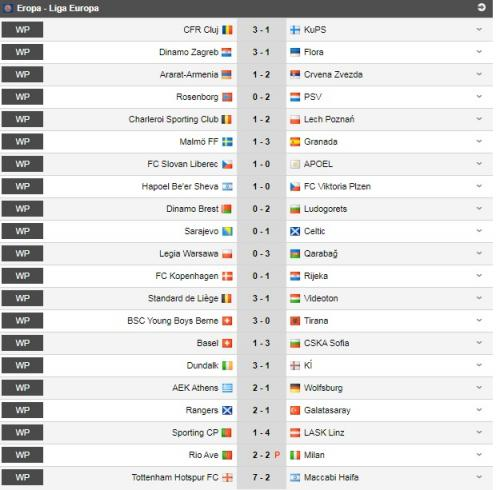 Hasil Playoff Liga Eropa 2020-2021