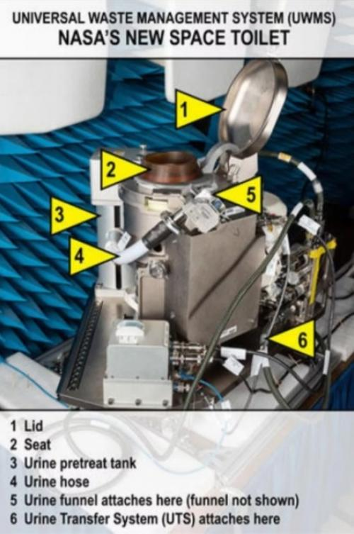 Toilet ultra-modern NASA untuk Stasiun Luar Angkasa Internasional.  (Foto: NASA / Cnet)