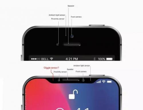 Notch iPhone. (Foto: Slashgear)