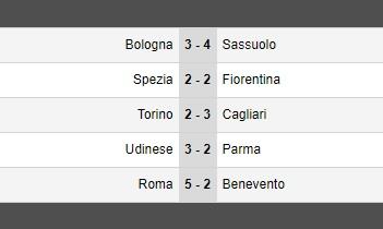 Hasil pekan keempat Liga Italia 2020-2021