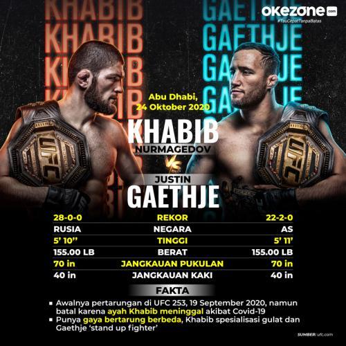 Infografis Khabib Nurmagomedov vs Justin Gaethje (Foto: Okezone)