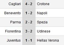 Hasil Liga Italia semalam