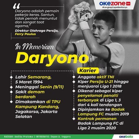 Daryono