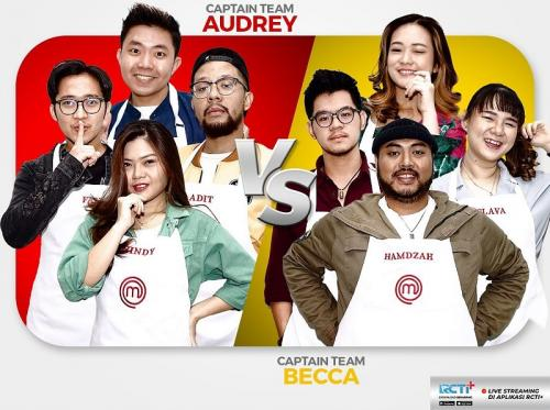 MasterChef Indonesia