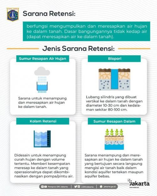 (Foto: DKI Jakarta)