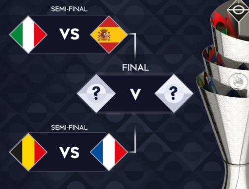Hasil Undian UEFA Nations League