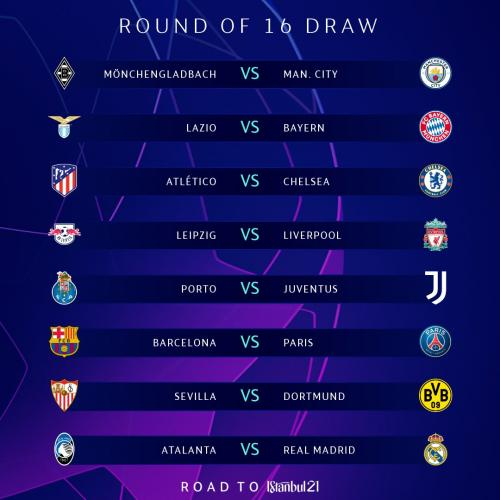 Hasil drawing babak 16 besar Liga Champions 2020-2021