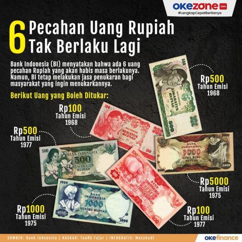 Uang Hangus