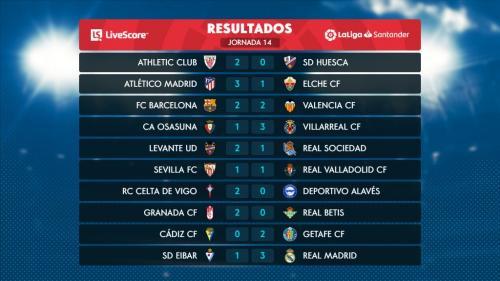 Hasil pertandingan Liga Spanyol pekan ini