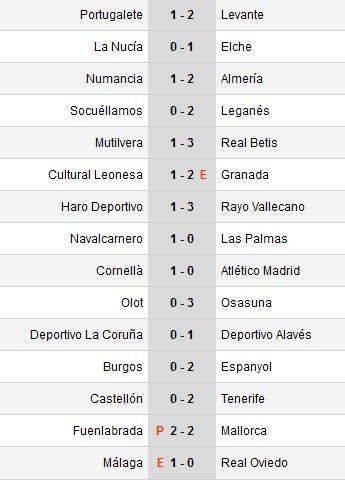 Hasil Copa del Rey