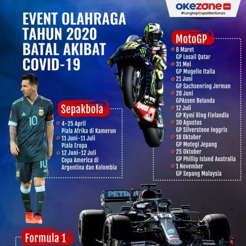 Infografis Event Olahraga