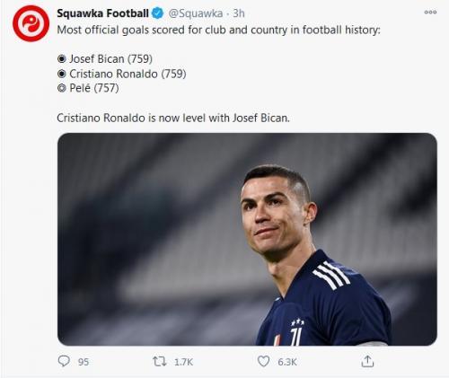 Cristian Ronaldo Goal Terbanyak