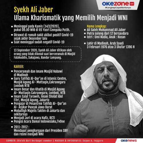 Syekh Ali Jaber. (Infografis: Okezone)