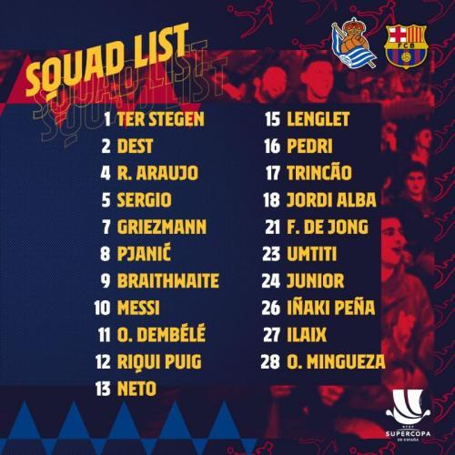 Messi masuk ke dalam skuad yang bawa untuk laga Sociedad vs Barcelona