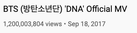BTS DNA.