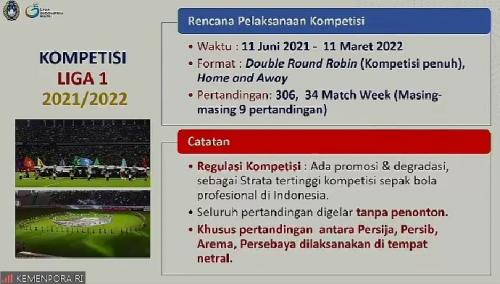 Liga 1 2021-2022