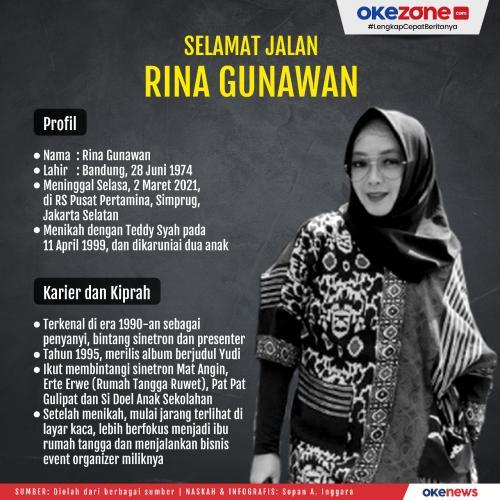 Rina Gunawan. (Ilustrasi: Okezone)