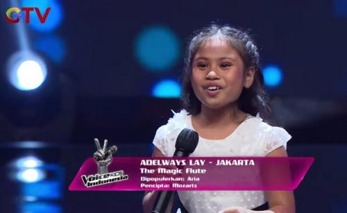 The Voice Kids Indonesia.