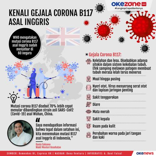 Info grafis virus corona B117. (Foto: Okezone)