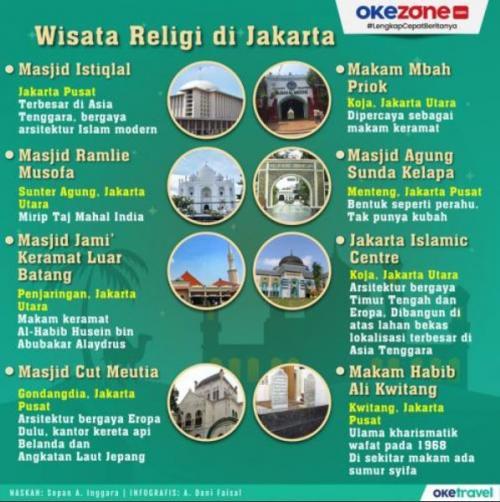 Infografis Wisata Masjid