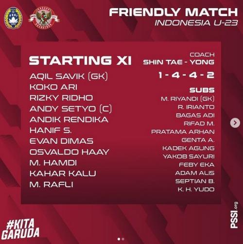 Susunan Pemain Timnas Indonesia U-23