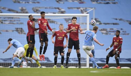 Manchester City vs Manchester United