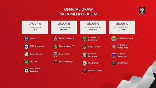 Hasil undian Piala Menpora (Foto: Liga Indonesia Baru)