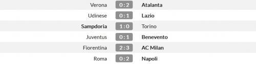 Hasil Liga Italia (Foto: Whoscored)