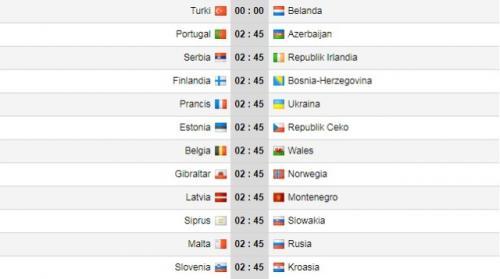Kualifikasi Piala Dunia 2022 zona Eropa