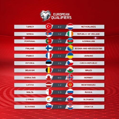 Hasil Matchday 1 Kualifikasi Piala Dunia 2022 Zona Eropa (Foto: Twitter/@EURO2020)