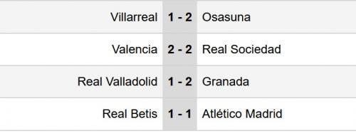 Hasil Liga Spanyol (Foto: Soccerway)