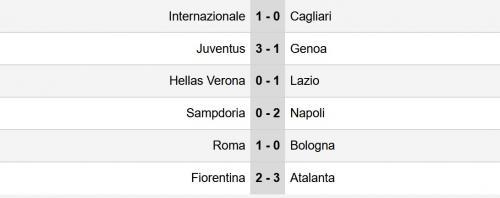 Hasil Liga Italia (Foto: Soccerway)