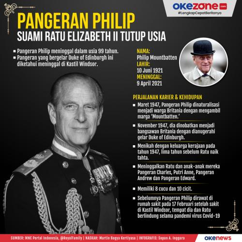 Info grafis Pangeran Philip. (Foto: Okezone)