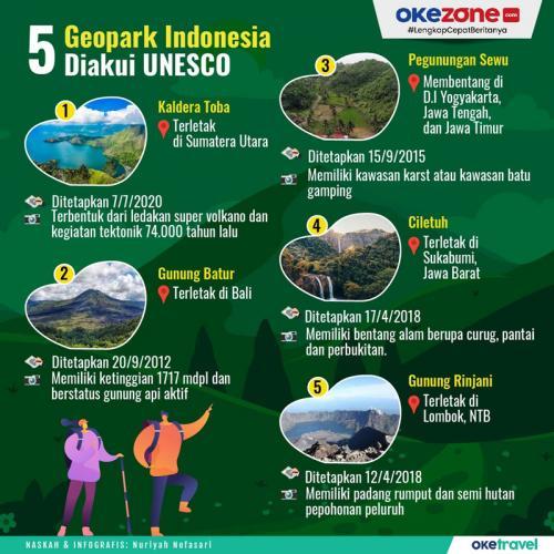 Infografis Geopark Indonesia