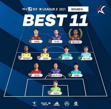 Foto/K-League