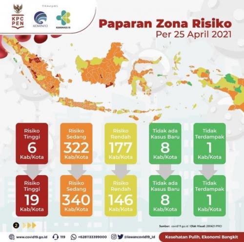 Zona risiko covid-19 per 25 April 2021. (Foto: Instagram @lawancovid19_id)