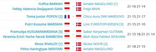 Hasil final Spanyol Masters 2021 (Foto: Tournamentsoftware)