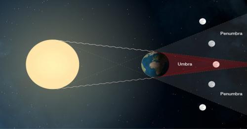 Gerhana bulan. (Foto: NASA)